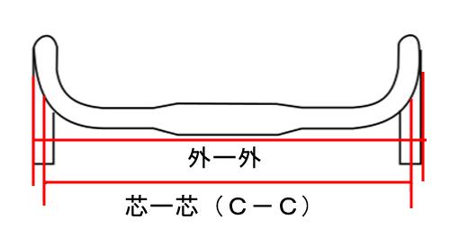 ハンドル幅