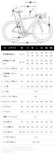 CANYON ULTIMATE CF SL 9.0 DI2 [キャニオン アルティメット]のサイズとジオメトリー