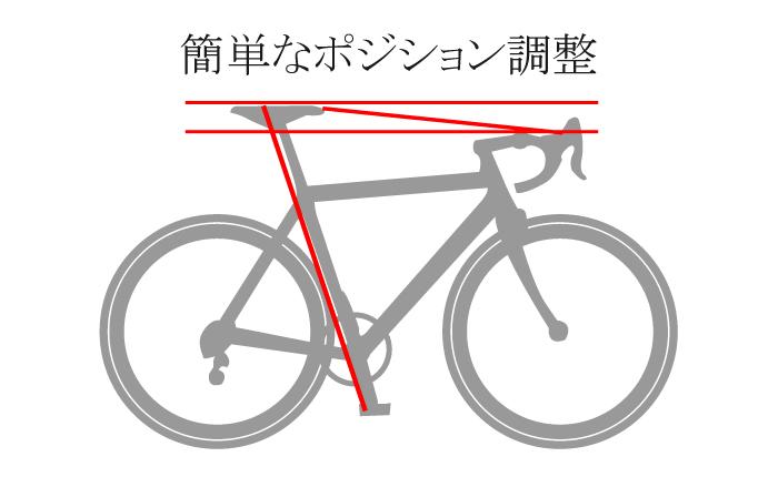簡単なロードバイクのポジション調整方法 サドル高 etc・・