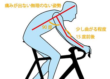 リードバイクのポジション_腕の角度