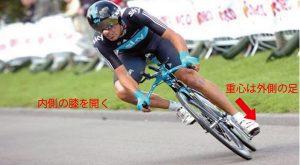 脚を使っての重心コントロール ロードバイクのコーナリング