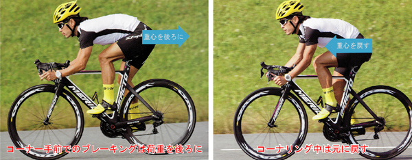 ロードバイクのブレーキング すぐに実践できる!高速コーナリングの知識とスキル part2