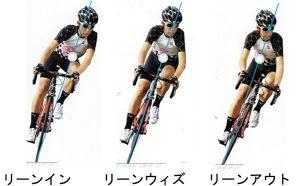 リーンイン・リーンウィズ・リーンアウト コーナリングの姿勢 ロードバイク