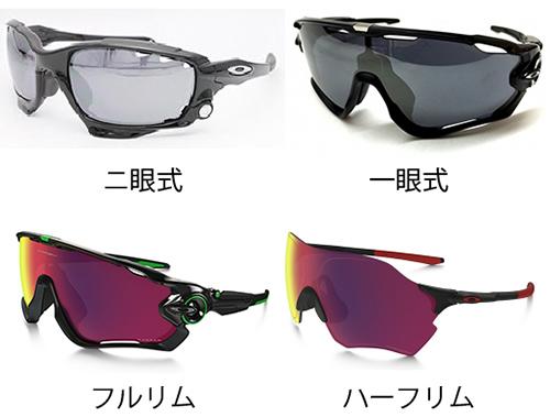 アイウェアの選び方 レンズの形 一眼式 二眼式 フルリム ハーフリム