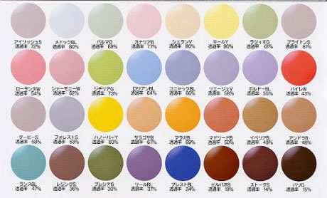 アイウェアの種類と選び方!- スポーツサングラス レンズの色