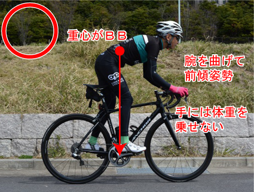 正しいダンシングフォーム 効率よく速く走る!ロードバイクのダンシング