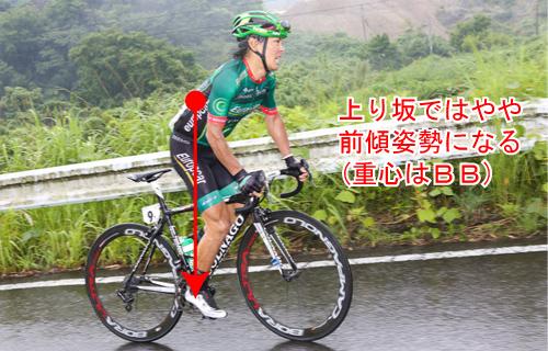 上り坂ではやや前に重心移動 効率よく速く走る!ロードバイクのダンシング