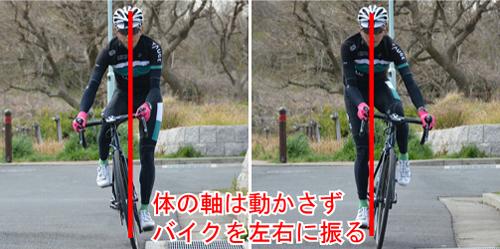 ロードバイクを左右に振る 効率よく速く走る!ロードバイクのダンシング