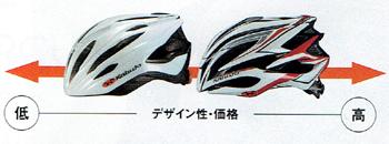 ロードバイクのヘルメットは価格で何が違うのか?