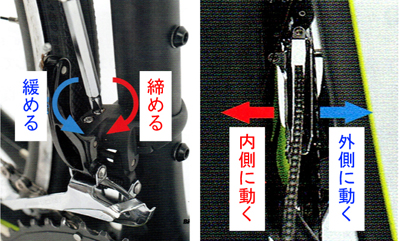 インナーのフロントディレイラーの調整方法