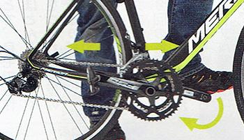 ブレーキをかけてペダルを踏みこむとコネクトリンクがはまる