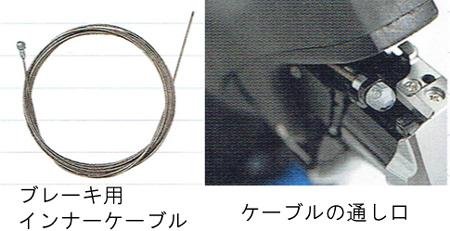 ブレーキ用インナーケーブルとシフターの通し口
