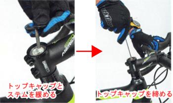 ヘッドキャップを緩めて締め直す。ロードバイクのヘッドパーツ調整方法