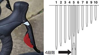 ハイ側に4回動かす 電動式コンポ(Di2)のリアディレイラー調整方法