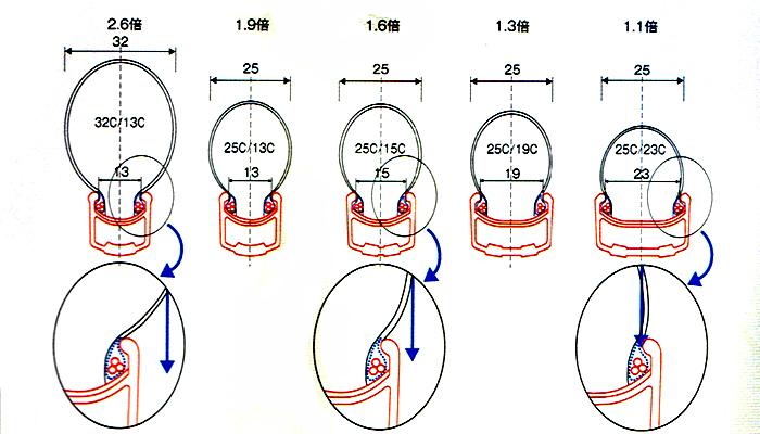 ワイドリムとナローリム!ホイールリム幅とタイヤ幅の適切な範囲は?