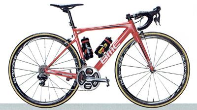 2017シーズン BMC RACING TEAM/ビーエムシー レーシングチーム使用ロードバイク【BMC TEAMMACHINE SLR01/BMC・チームマシーンSLR01】