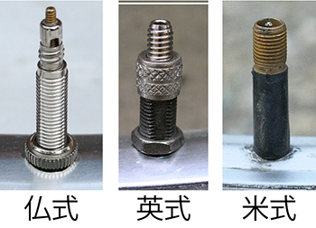 携帯空気入れの選びかた バルブ形式をチェック 仏式、英式、米式