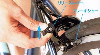 ブレーキキャリパーのレバーを開く。 ロードバイクやクロスバイクのホイール外し方。