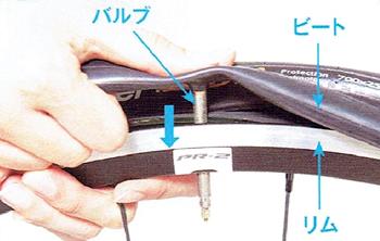 まずはバルブをホイールに差し込む。タイヤに新しい予備チューブを入れる方法。