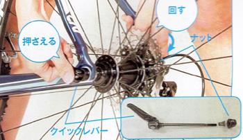 クイックレバーを回して緩める ディレイラーを上げてホイールを外す。 ロードバイクやクロスバイクのホイール外し方。