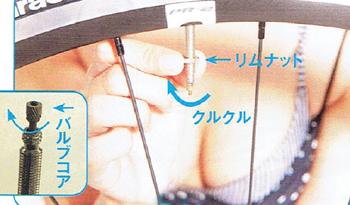 リムナットを外してバルブコアを緩める。 パンクしたチューブを取り出し方。。