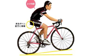 ロードバイクでヒルクライムの時はペダルの真ん中に重心を乗せる
