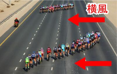 ロードレースで強い横風の場合は小さな集団でしか走れない