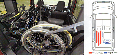 ダイハツ・ウェイクに3人と自転車3台を積載できるのか?