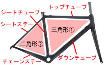 ロードバイクのフレームの形と各部の名称