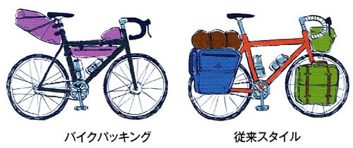 従来の自転車ツールリングの違いと最新バイクパッキングの違い