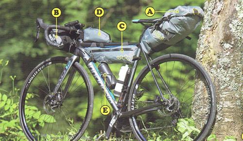 ロードバイクのサドルバッグ、ハンドルバーバッグ、フレームバッグ、ツールボトル