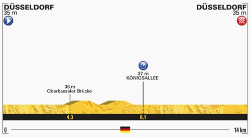ツール・ド・フランスの個人TTコース参考画像