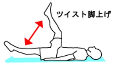 体幹トレーニングのツイスト脚上げ