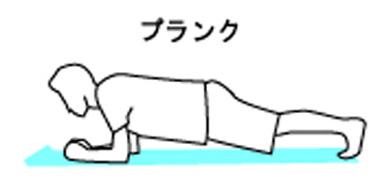 体幹トレーニングのプランク