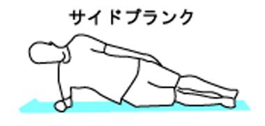体幹トレーニングのサイドプランク