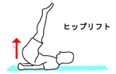 体幹トレーニングのヒップリフト