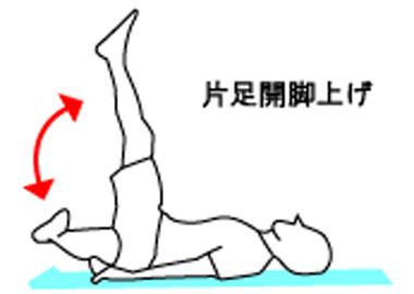 体幹トレーニングの片足開脚上げ