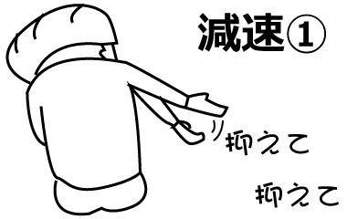 減速のハンドサイン① ロードバイク・クロスバイク 自転車の手信号